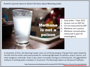 Methane is not poison slide