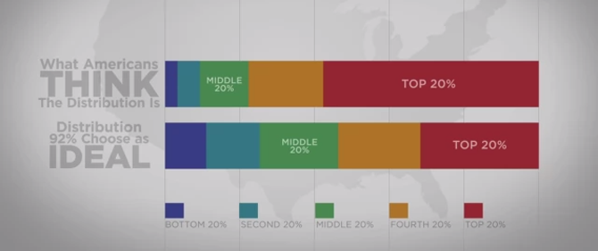 Wealth Inequality Video FEATURED