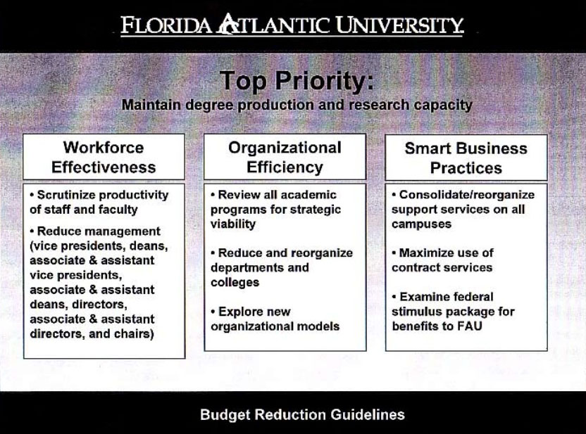 FAU Budget Reduction Chart