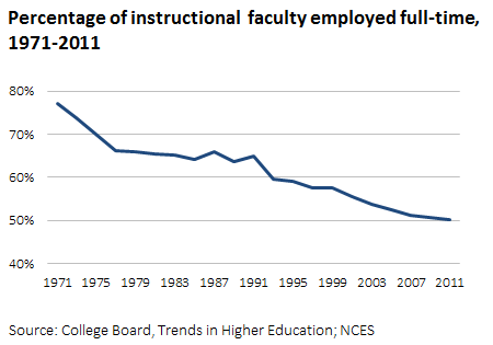 20130904-graph-dont-blame-teachers-for-rising-college-tuition-1